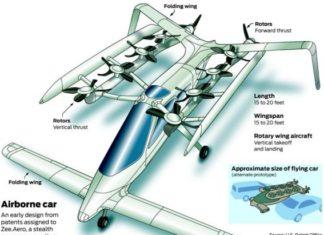 Il CEO di Google investe sulle macchine volanti