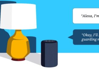 Come funziona Amazon Alexa Guard