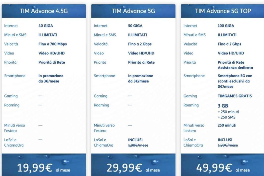 Passa a TIM: le tre migliori offerte di telefonia mobile per ...