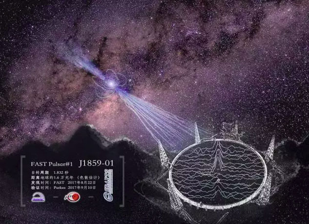 National Astronomical Observatories of China Energia Nera